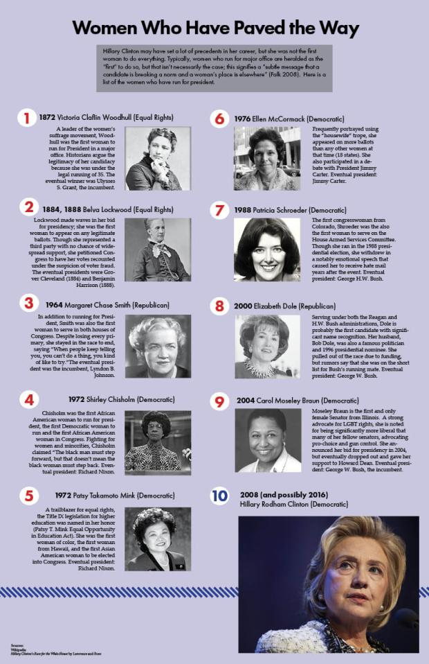 women who have paved the way